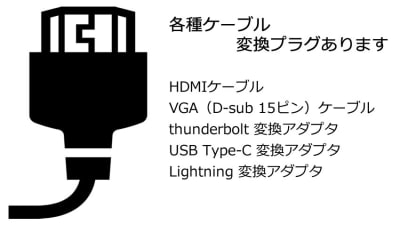 各種ケーブル・変換プラグあります - 【BASE】横浜の格安貸し会議室 WiFi大型モニタホワイトボードの設備の写真