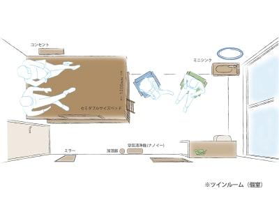部屋の間取り ※ベッドのご利用はできません - Feel Osaka Yu 【超高速WiFi】フリースペースの室内の写真