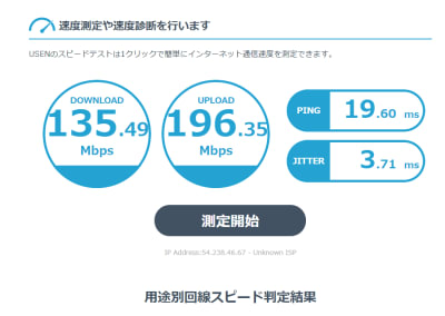 【Wi-Fi速度】 こちらの速度は、5.0GHZ帯での測定結果です。 ※2.4GHZよりも、5GHZの方が高速です ※平日午前11時に測定 - CBS 新宿西口店 ワンランク上「CBS新宿西口店」の室内の写真